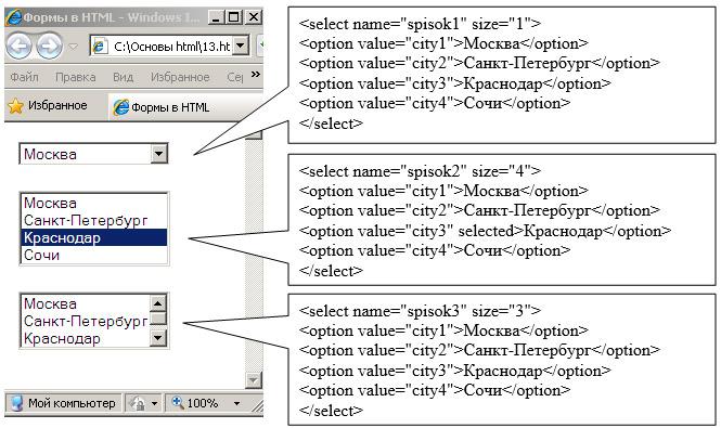 Код создание форм в html примеры