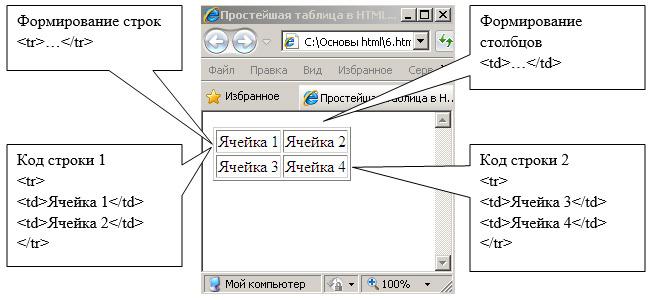 Html сайт как сделать картинку фоном