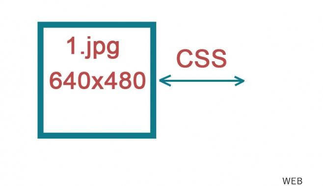Адаптивное изображение CSS