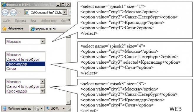 Форма HTML для сайта